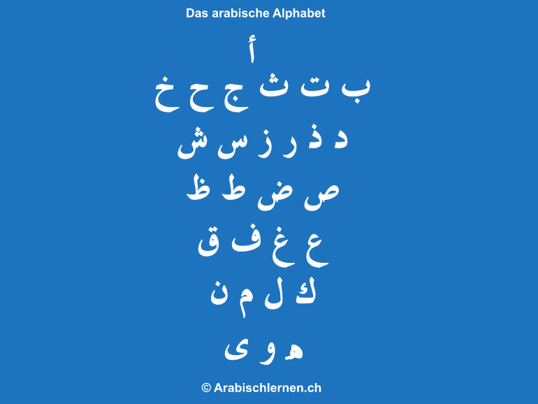 Arabisches Alphabet
