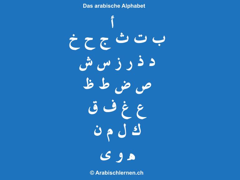 Arabisches Alphabet